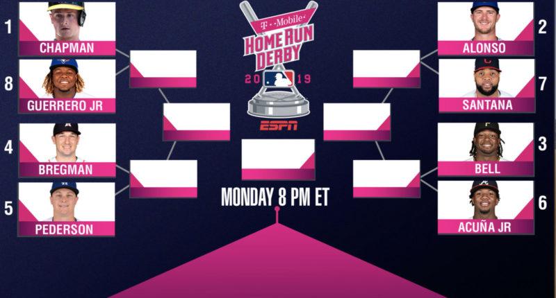Home Run Derby Participants 2020.2019 Home Run Derby Bracket Dodgers Joc Pederson Ranked No